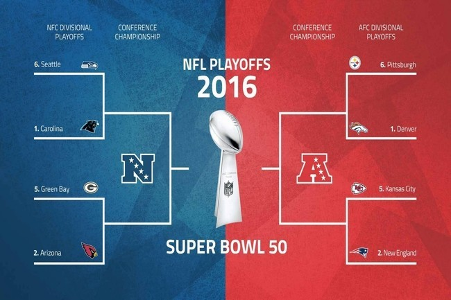 playoff-bracket-02.jpg