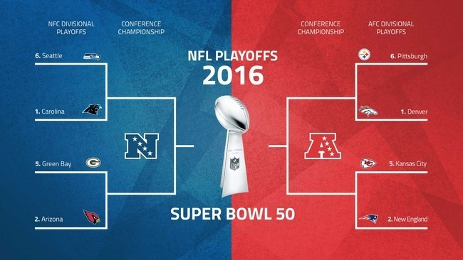 playoff-bracket-03.jpg
