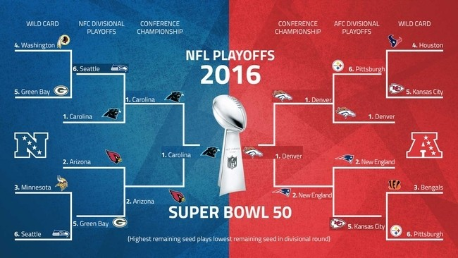 playoff-bracket-04.jpg